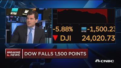 美股暴跌引担忧 CNBC评论员探讨市场波动性影响