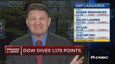 分析人士:美股暴跌是入市时机
