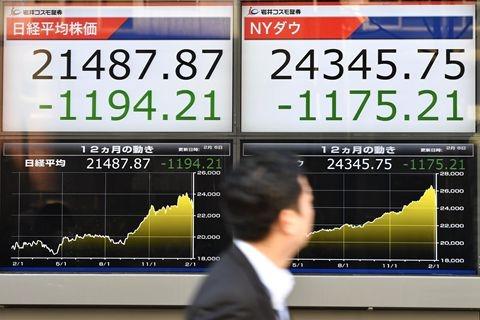 受美股拖累 东京股指一度大跌超过7%