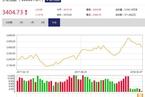 今日开盘:外围股市企稳回升 沪指高开1.25%