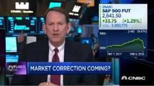 投资人士:美股震荡或将持续