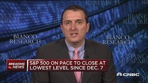 分析人士:美股调整或因市场担忧宽松货币政策提前终结
