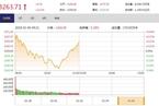 今日午盘:创业板冲高回落 沪指反弹翻红涨0.21%