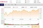 今日收盘:雄安概念股现涨停潮 深成指涨逾1%