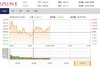 今日午盘:独角兽概念股再活跃 创业板大涨2.19%