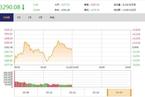 今日午盘:消费股反弹 沪指横盘震荡微跌0.04%