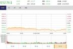 今日收盘:沪指重挫跌3.39% 两市400余只个股跌停