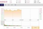 今日午盘:两市股指集体反弹 创业板大涨3.44%