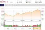 今日收盘:白马股引领上攻 沪指反弹涨1.22%