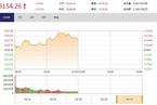 今日午盘:权重股集体反弹 沪指震荡上涨0.51%