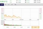 今日午盘:医药板块逆市走强 沪指震荡下跌0.60%