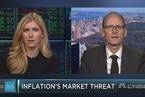 德意志银行:通胀上升是市场风险之源
