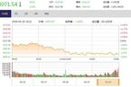 今日收盘:权重、小盘股全线下跌 沪指跳水跌1.47%