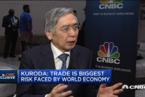 黑田东彦:今明两年全球经济增长不会出现拐点