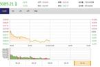 今日午盘:消费白马股重挫 沪指跳水跌0.92%