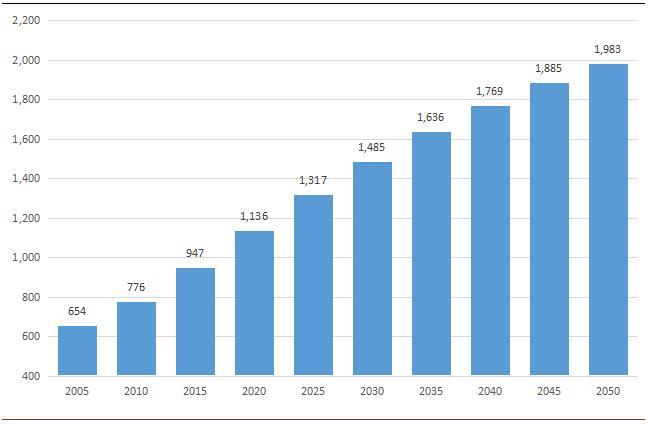 数据来源:财新传媒,BBD,泰博英思