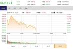 今日午盘:医药板块活跃 沪指翻绿下跌0.38%