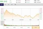 今日收盘:消费股表现活跃 沪指震荡微跌0.03%