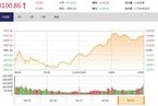 今日收盘:科技类股午后集体反攻 沪指翻红站上3100点