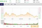 今日收盘:消费股、金融股领跌 沪指持续缩量跌0.32%