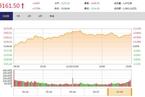 今日收盘:A股延续普涨格局 沪指放量上涨0.79%
