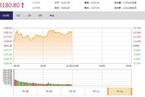 今日午盘:富士康概念爆发 沪指高开高走涨0.55%