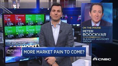 分析人士:市场未准备好迎接美联储升息冲击