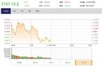 今日午盘:A股入摩名单敲定 沪指高开低走跌0.22%