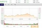 今日收盘:金融、周期股领跌 沪指尾盘跳水跌0.71%