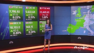 国际股市:贸易战局面缓和 欧股周一高开
