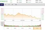 今日收盘:白马股走弱 沪指两连阴续跌0.45%