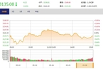 今日收盘:创业板午后跳水 沪指回落跌0.20%