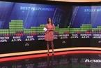 意大利局势缓和 欧股周四高开