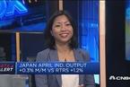 经济学家:跟随美联储加息的印尼央行正经历艰难时刻