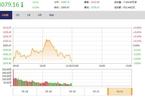 今日午盘:周期板块逆势领涨 沪指冲高回落跌0.53%