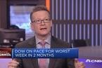 摩根大通:勇敢的投资人应放眼新兴市场