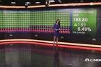 国际股市:欧股周一高开 G7财长会对美失望