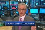 巴菲特新命题:企业该不该取消公布季度盈利预期?