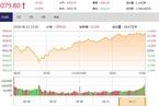 今日收盘:消费股集体上攻 沪指反弹上涨0.89%