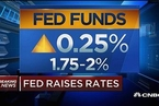 美联储上调联邦基准利率 年内或再加息两次