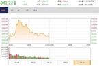 今日午盘:保险股走强 沪指冲高回落跌0.28%
