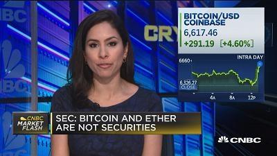 SEC:比特币和以太币不是证券