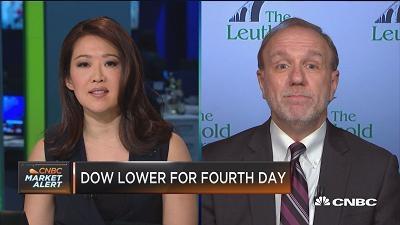 分析人士:美国通胀走势比贸易战更令人担忧