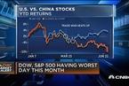 分析人士:贸易战风险对美股影响有限