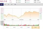今日收盘:沪指午后拉升翻红 创业板涨逾1%