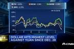 贸易战情绪升温 中美股市承压显著