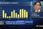美国白宫前官员:特朗普政策长期上不利好美国经济