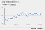 财新PMI分析|制造业扩张放缓 出口形势日益严峻