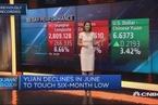 贸易战阴霾笼罩中国股市 沪深两市6月均跌8.6%