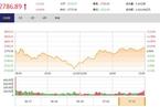 今日收盘:军工、科技股走强 大盘新低后V型反弹收涨